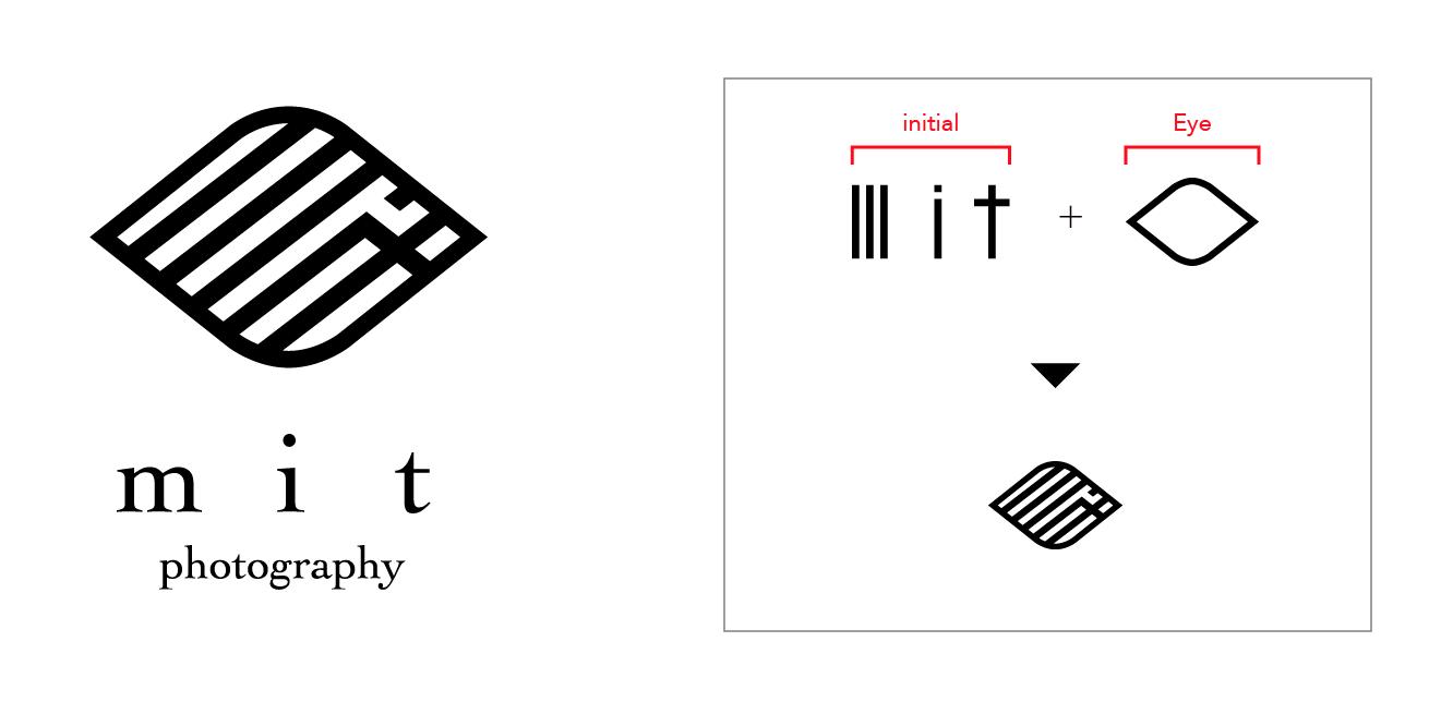 logo_mean